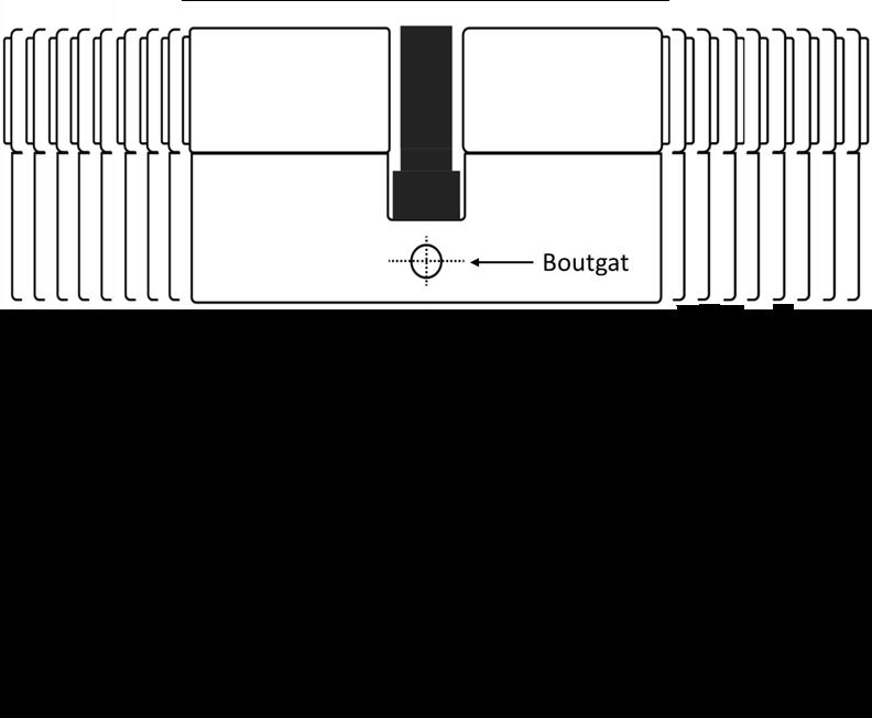 cilindermaat meten