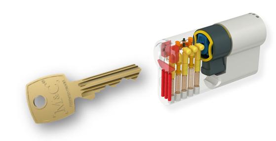 Cilinder met sleutel